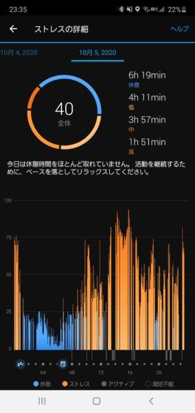 スマートウォッチ「Garmin vivomove3S」のストレスチェック機能が興味深い!3