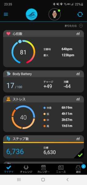 スマートウォッチ「Garmin vivomove3S」のストレスチェック機能が興味深い!2